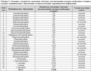 Вилла гранд будва черногория отзывы